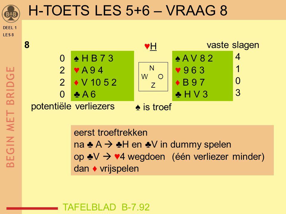 DEEL 1 LES 8 8 ♠ is troef ♠ H B 7 3 ♥ A 9 4 ♦ V 10 5 2 ♣ A 6 ♠ A V 8 2 ♥ 9 6 3 ♦ B 9 7 ♣ H V 3 vaste slagen 4 1 0 3 N W O Z 0 2 0 potentiële verliezer