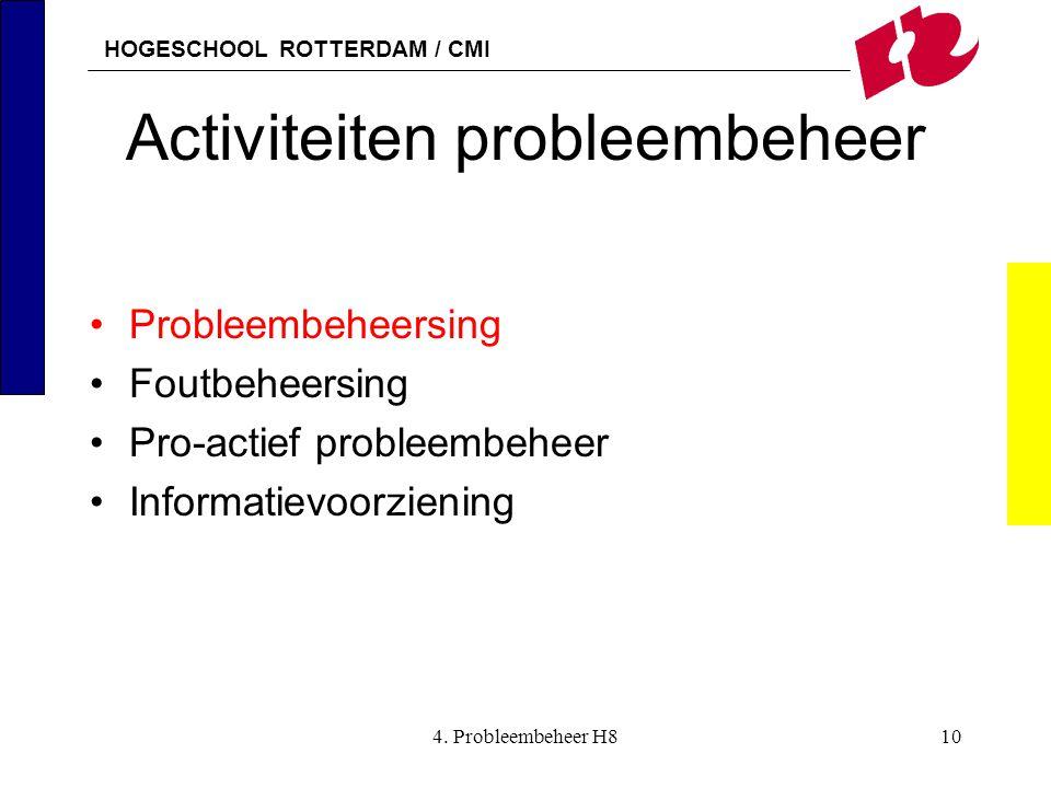 HOGESCHOOL ROTTERDAM / CMI 4. Probleembeheer H810 Activiteiten probleembeheer Probleembeheersing Foutbeheersing Pro-actief probleembeheer Informatievo