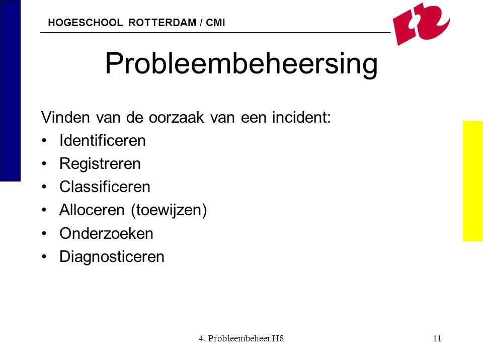 HOGESCHOOL ROTTERDAM / CMI 4. Probleembeheer H811 Probleembeheersing Vinden van de oorzaak van een incident: Identificeren Registreren Classificeren A