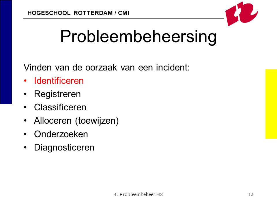 HOGESCHOOL ROTTERDAM / CMI 4. Probleembeheer H812 Probleembeheersing Vinden van de oorzaak van een incident: Identificeren Registreren Classificeren A