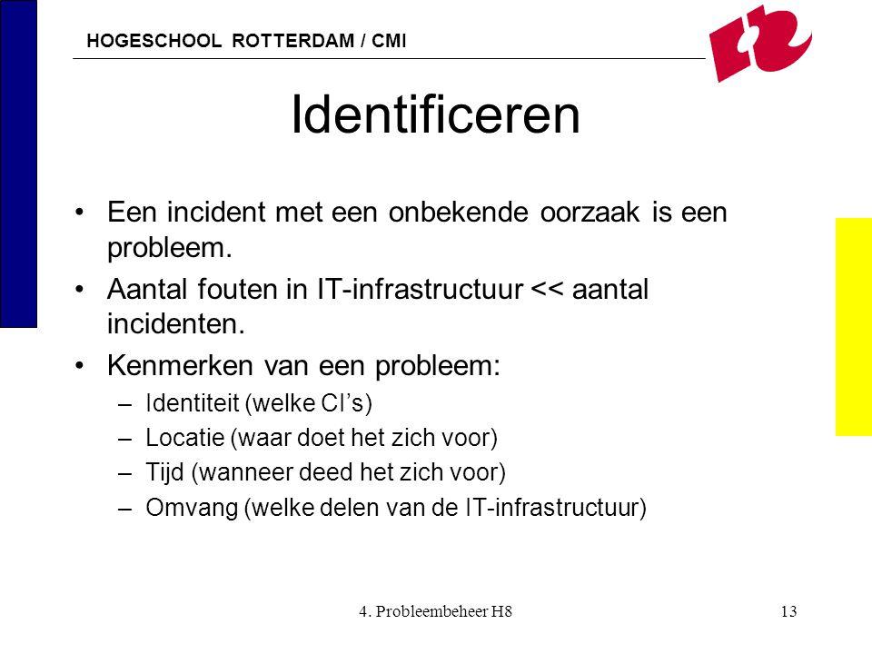 HOGESCHOOL ROTTERDAM / CMI 4. Probleembeheer H813 Identificeren Een incident met een onbekende oorzaak is een probleem. Aantal fouten in IT-infrastruc