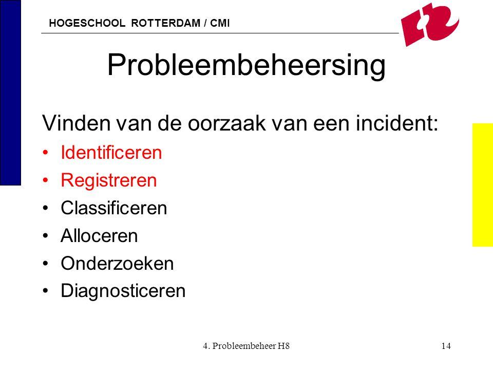 HOGESCHOOL ROTTERDAM / CMI 4. Probleembeheer H814 Probleembeheersing Vinden van de oorzaak van een incident: Identificeren Registreren Classificeren A