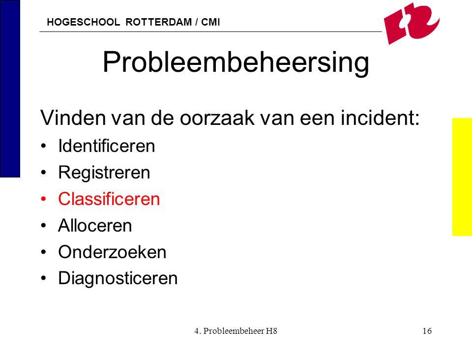 HOGESCHOOL ROTTERDAM / CMI 4. Probleembeheer H816 Probleembeheersing Vinden van de oorzaak van een incident: Identificeren Registreren Classificeren A