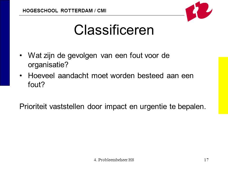 HOGESCHOOL ROTTERDAM / CMI 4. Probleembeheer H817 Classificeren Wat zijn de gevolgen van een fout voor de organisatie? Hoeveel aandacht moet worden be