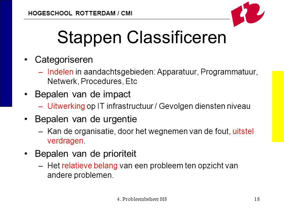 HOGESCHOOL ROTTERDAM / CMI 4. Probleembeheer H818 Stappen Classificeren Categoriseren –Indelen in aandachtsgebieden: Apparatuur, Programmatuur, Netwer