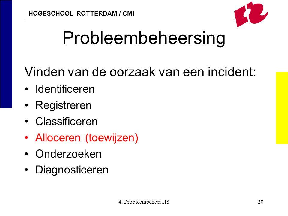 HOGESCHOOL ROTTERDAM / CMI 4. Probleembeheer H820 Probleembeheersing Vinden van de oorzaak van een incident: Identificeren Registreren Classificeren A