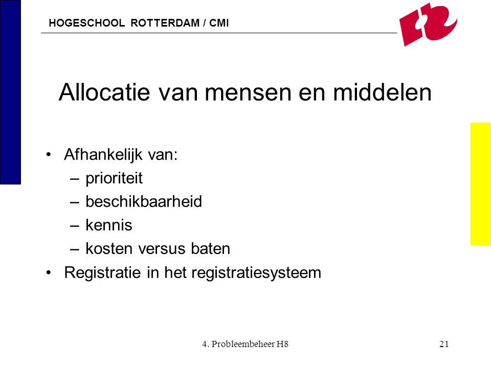 HOGESCHOOL ROTTERDAM / CMI 4. Probleembeheer H821 Allocatie van mensen en middelen Afhankelijk van: –prioriteit –beschikbaarheid –kennis –kosten versu