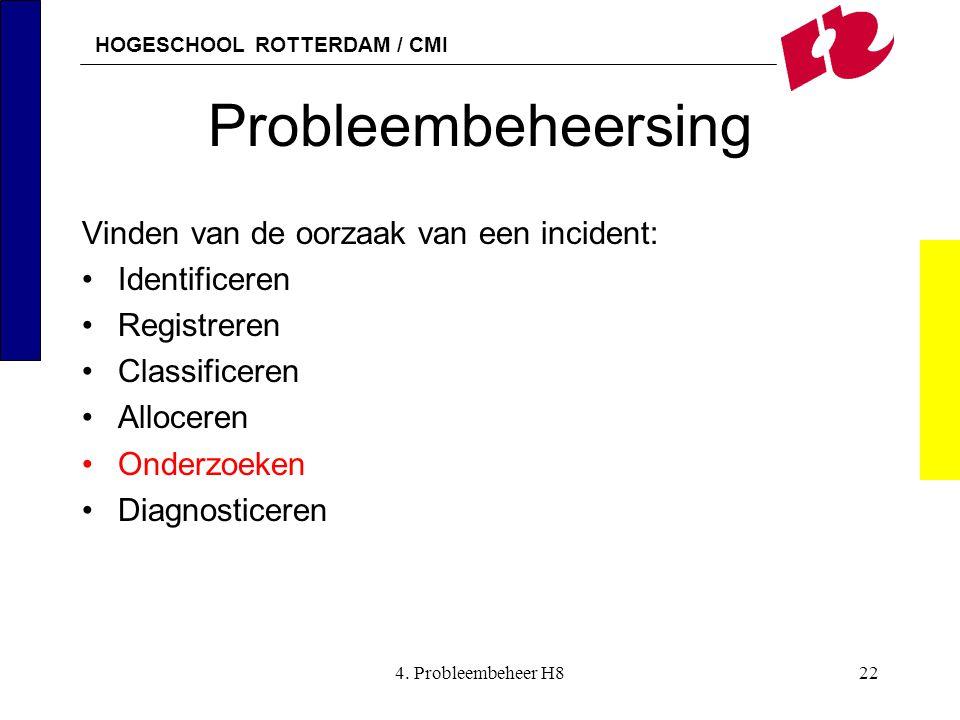 HOGESCHOOL ROTTERDAM / CMI 4. Probleembeheer H822 Probleembeheersing Vinden van de oorzaak van een incident: Identificeren Registreren Classificeren A