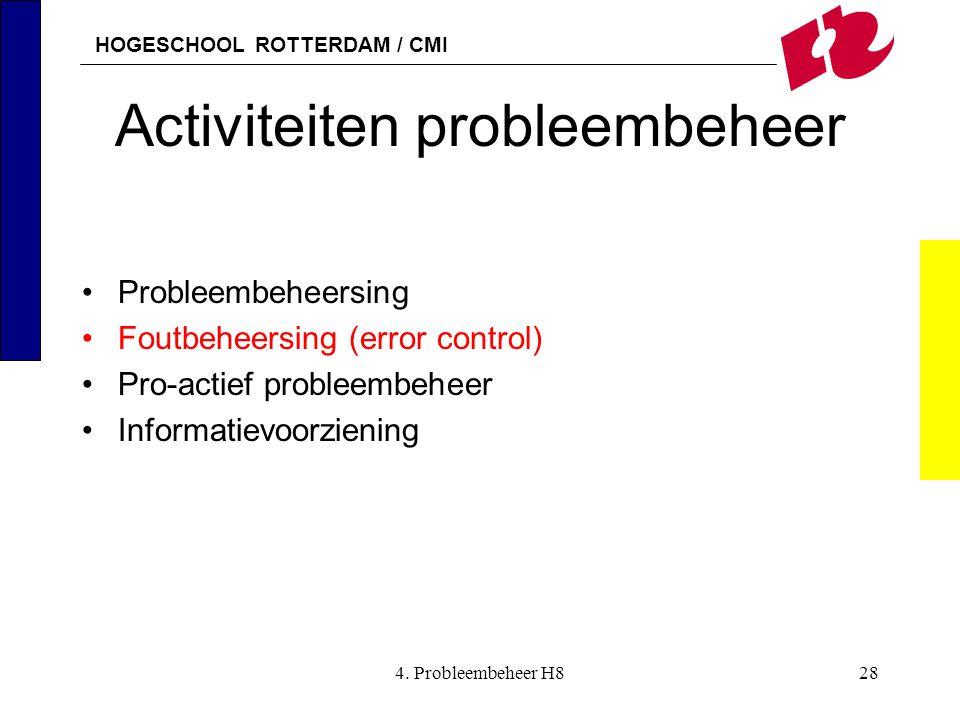 HOGESCHOOL ROTTERDAM / CMI 4. Probleembeheer H828 Activiteiten probleembeheer Probleembeheersing Foutbeheersing (error control) Pro-actief probleembeh