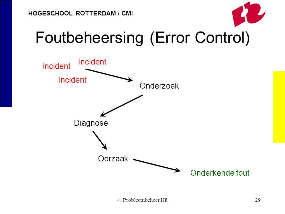 HOGESCHOOL ROTTERDAM / CMI 4. Probleembeheer H829 Foutbeheersing (Error Control) Oorzaak Incident Onderzoek Diagnose Onderkende fout Incident