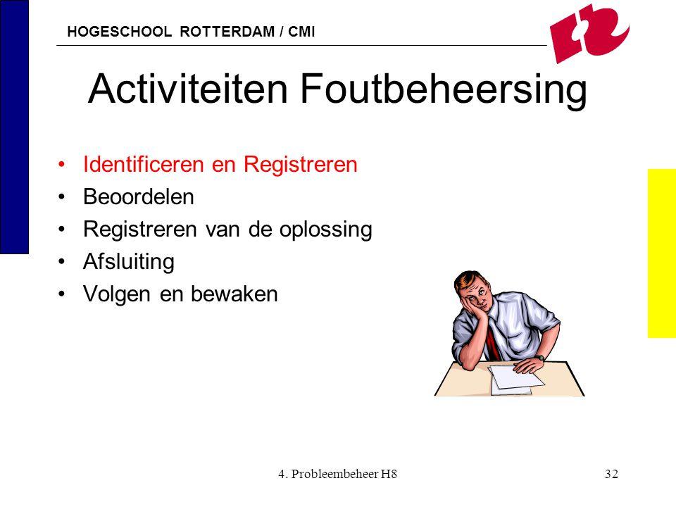 HOGESCHOOL ROTTERDAM / CMI 4. Probleembeheer H832 Activiteiten Foutbeheersing Identificeren en Registreren Beoordelen Registreren van de oplossing Afs