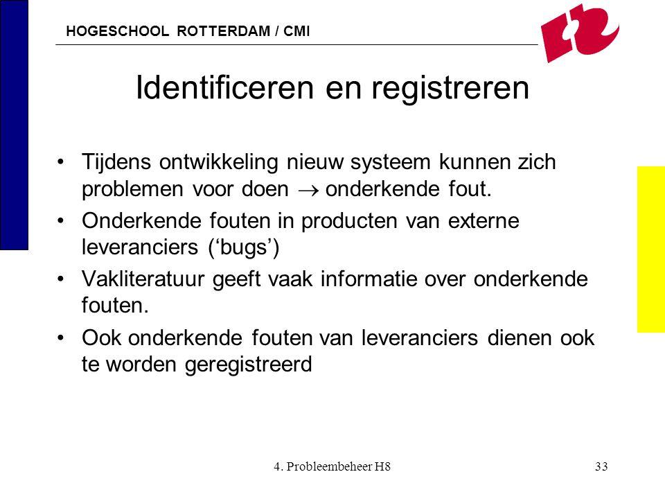 HOGESCHOOL ROTTERDAM / CMI 4. Probleembeheer H833 Identificeren en registreren Tijdens ontwikkeling nieuw systeem kunnen zich problemen voor doen  on