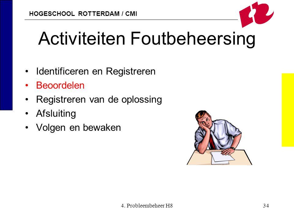 HOGESCHOOL ROTTERDAM / CMI 4. Probleembeheer H834 Activiteiten Foutbeheersing Identificeren en Registreren Beoordelen Registreren van de oplossing Afs
