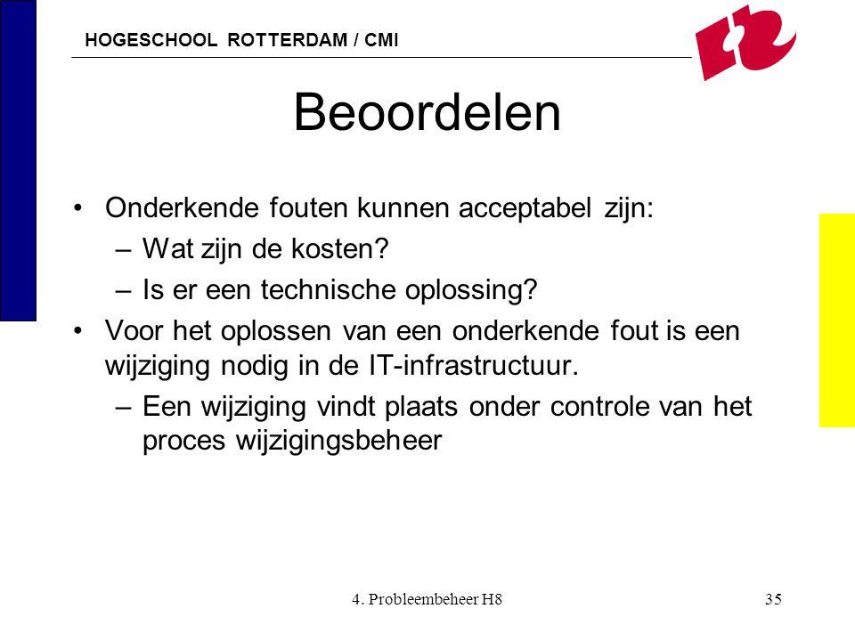 HOGESCHOOL ROTTERDAM / CMI 4. Probleembeheer H835 Beoordelen Onderkende fouten kunnen acceptabel zijn: –Wat zijn de kosten? –Is er een technische oplo