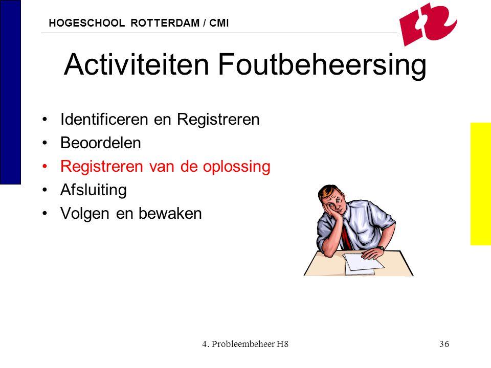 HOGESCHOOL ROTTERDAM / CMI 4. Probleembeheer H836 Activiteiten Foutbeheersing Identificeren en Registreren Beoordelen Registreren van de oplossing Afs