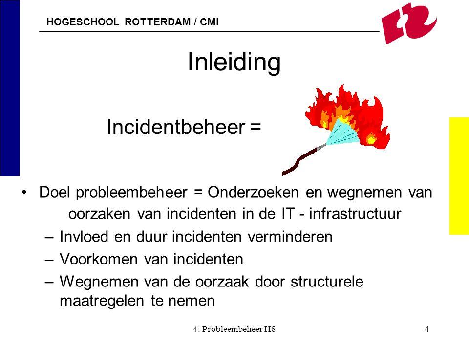 HOGESCHOOL ROTTERDAM / CMI 4. Probleembeheer H84 Inleiding Incidentbeheer = Doel probleembeheer = Onderzoeken en wegnemen van oorzaken van incidenten