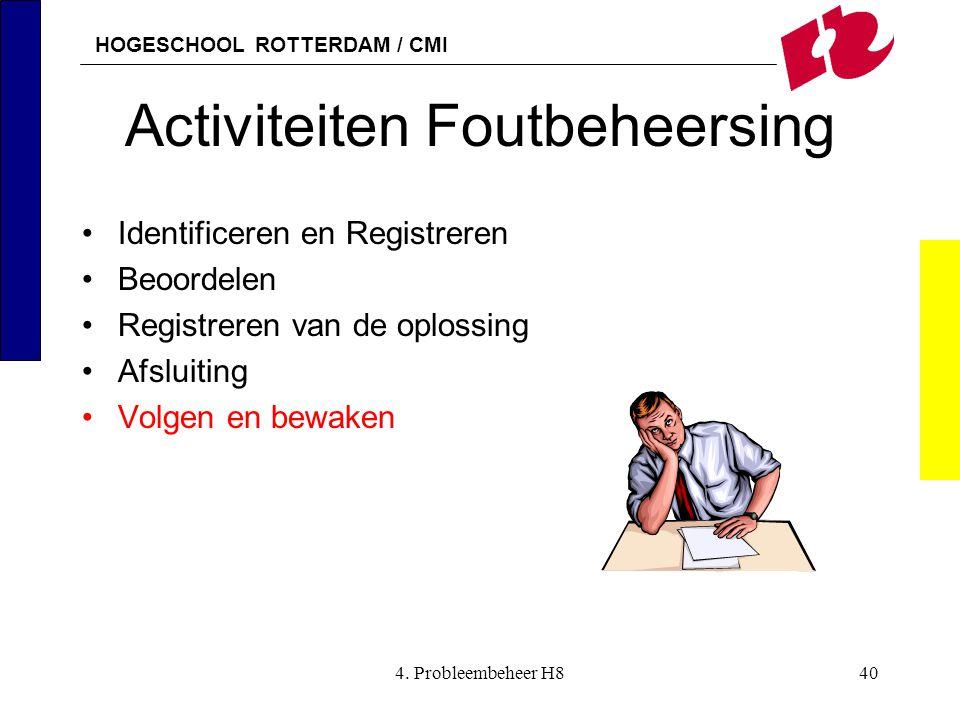 HOGESCHOOL ROTTERDAM / CMI 4. Probleembeheer H840 Activiteiten Foutbeheersing Identificeren en Registreren Beoordelen Registreren van de oplossing Afs