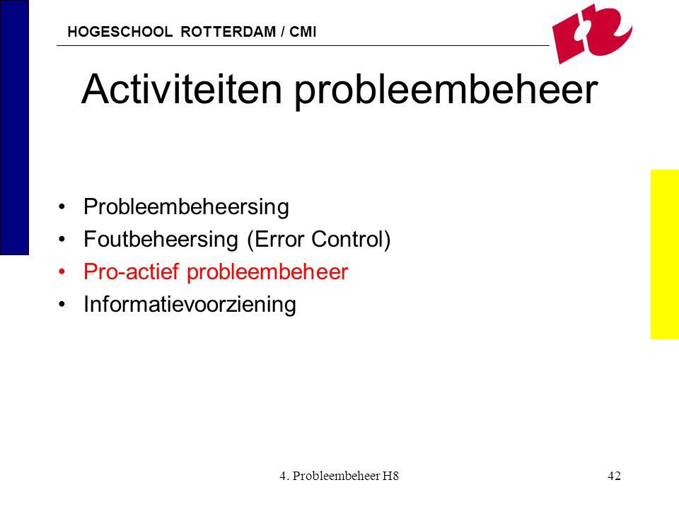 HOGESCHOOL ROTTERDAM / CMI 4. Probleembeheer H842 Activiteiten probleembeheer Probleembeheersing Foutbeheersing (Error Control) Pro-actief probleembeh