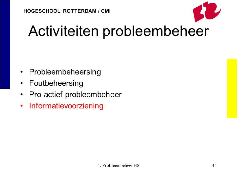 HOGESCHOOL ROTTERDAM / CMI 4. Probleembeheer H844 Activiteiten probleembeheer Probleembeheersing Foutbeheersing Pro-actief probleembeheer Informatievo