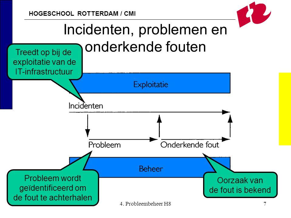 HOGESCHOOL ROTTERDAM / CMI 4. Probleembeheer H87 Incidenten, problemen en onderkende fouten Treedt op bij de exploitatie van de IT-infrastructuur Prob
