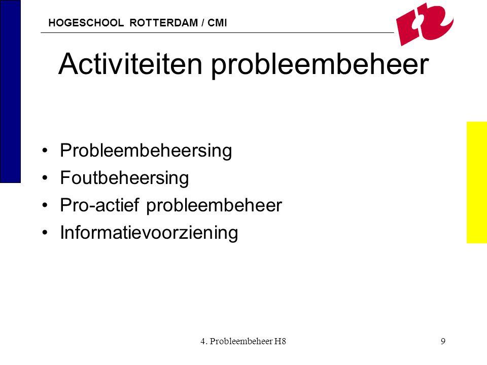 HOGESCHOOL ROTTERDAM / CMI 4. Probleembeheer H89 Activiteiten probleembeheer Probleembeheersing Foutbeheersing Pro-actief probleembeheer Informatievoo