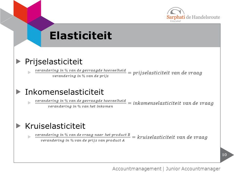 10 Accountmanagement | Junior Accountmanager Elasticiteit