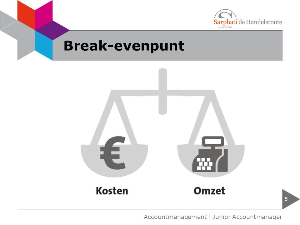 Break-even omzet 6 Accountmanagement | Junior Accountmanager