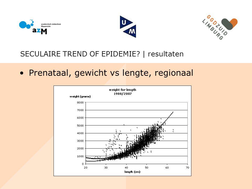 Prenataal, gewicht vs lengte, regionaal SECULAIRE TREND OF EPIDEMIE? | resultaten
