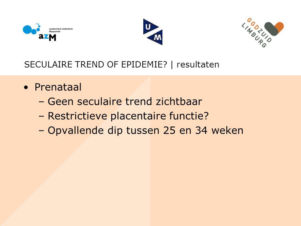 Prenataal –Geen seculaire trend zichtbaar –Restrictieve placentaire functie? –Opvallende dip tussen 25 en 34 weken SECULAIRE TREND OF EPIDEMIE? | resu