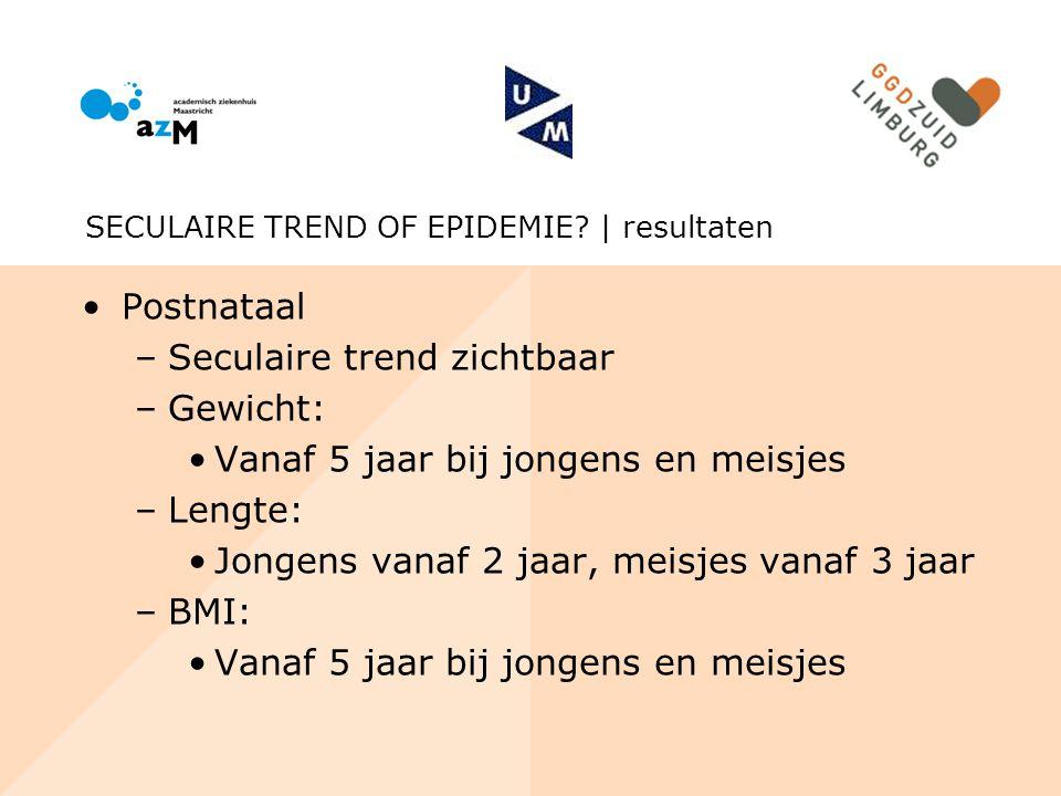 Postnataal –Seculaire trend zichtbaar –Gewicht: Vanaf 5 jaar bij jongens en meisjes –Lengte: Jongens vanaf 2 jaar, meisjes vanaf 3 jaar –BMI: Vanaf 5