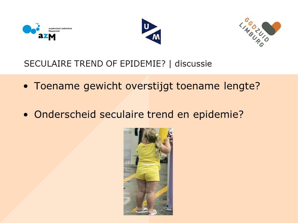 Toename gewicht overstijgt toename lengte? Onderscheid seculaire trend en epidemie? SECULAIRE TREND OF EPIDEMIE? | discussie