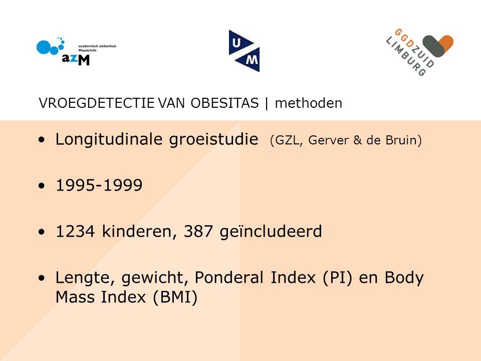 Longitudinale groeistudie (GZL, Gerver & de Bruin) 1995-1999 1234 kinderen, 387 geïncludeerd Lengte, gewicht, Ponderal Index (PI) en Body Mass Index (
