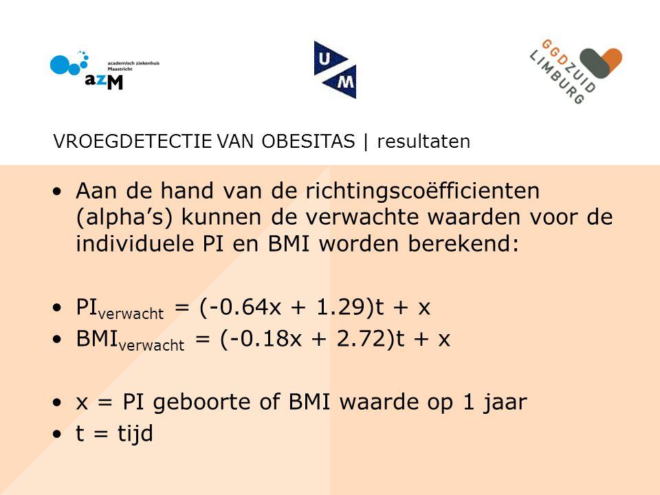 Aan de hand van de richtingscoëfficienten (alpha's) kunnen de verwachte waarden voor de individuele PI en BMI worden berekend: PI verwacht = (-0.64x +