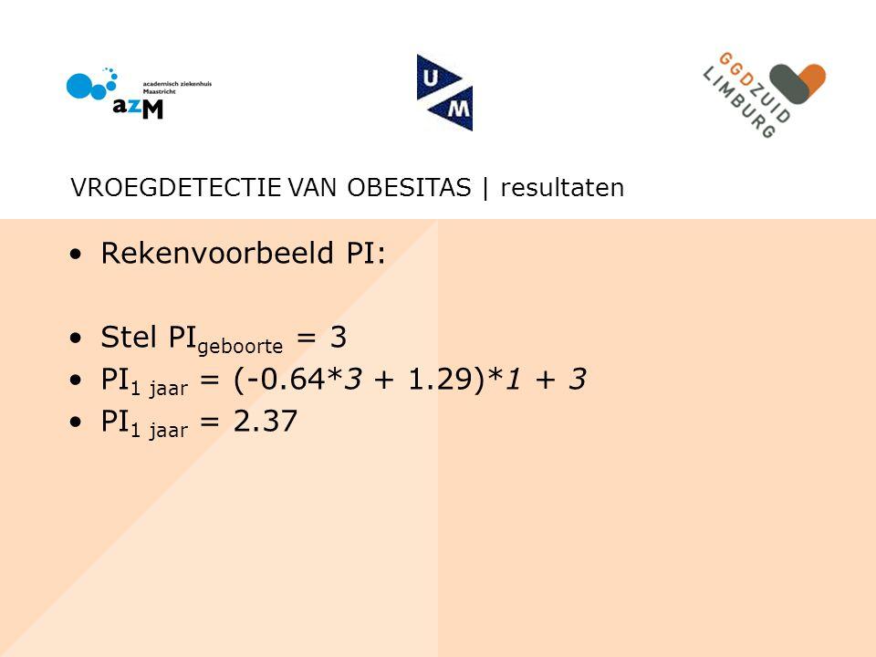 Rekenvoorbeeld PI: Stel PI geboorte = 3 PI 1 jaar = (-0.64*3 + 1.29)*1 + 3 PI 1 jaar = 2.37 VROEGDETECTIE VAN OBESITAS | resultaten