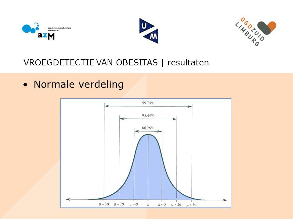 Normale verdeling VROEGDETECTIE VAN OBESITAS | resultaten
