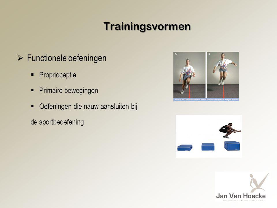 Trainingsvormen  Functionele oefeningen  Proprioceptie  Primaire bewegingen  Oefeningen die nauw aansluiten bij de sportbeoefening