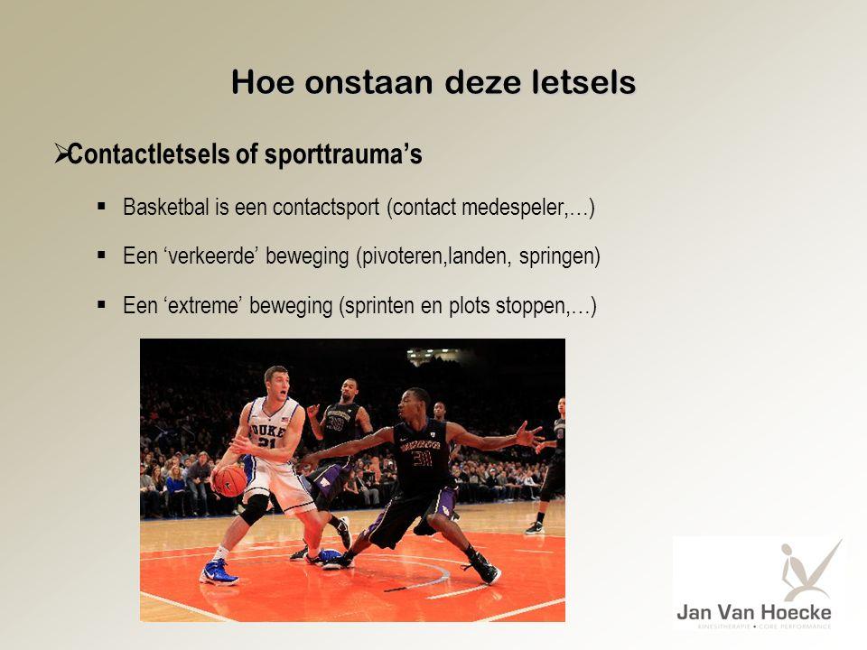 Hoe onstaan deze letsels  Contactletsels of sporttrauma's  Basketbal is een contactsport (contact medespeler,…)  Een 'verkeerde' beweging (pivoteren,landen, springen)  Een 'extreme' beweging (sprinten en plots stoppen,…)