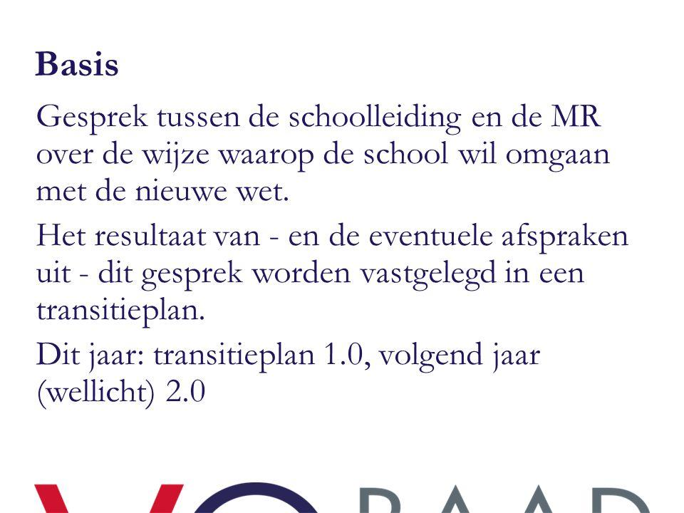 Basis Gesprek tussen de schoolleiding en de MR over de wijze waarop de school wil omgaan met de nieuwe wet. Het resultaat van - en de eventuele afspra