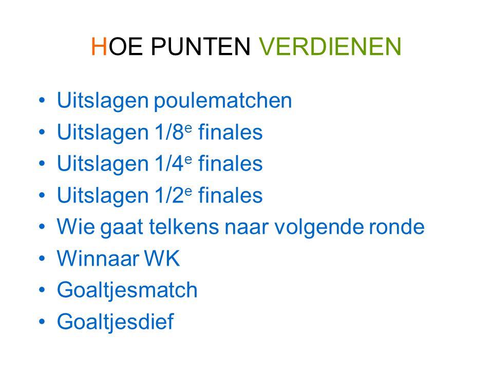 HOE PUNTEN VERLIEZEN Goaltjeskeeper