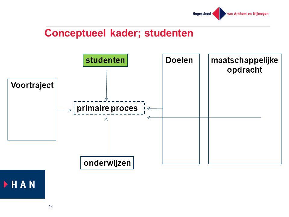 Conceptueel kader; studenten 18 primaire proces Voortraject studenten onderwijzen Doelenmaatschappelijke opdracht