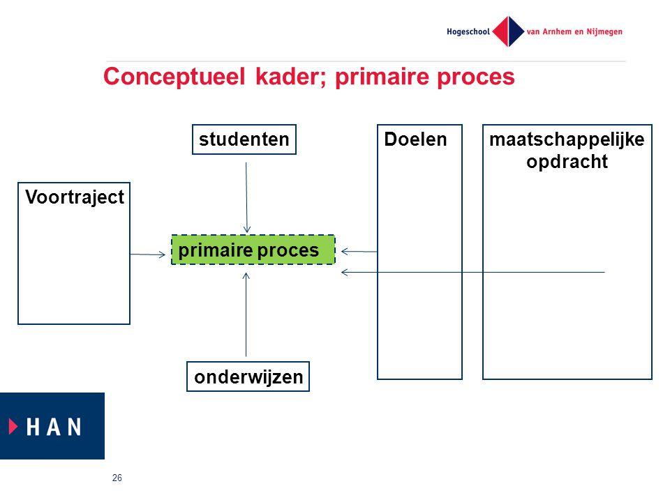 Conceptueel kader; primaire proces 26 primaire proces Voortraject studenten onderwijzen Doelenmaatschappelijke opdracht