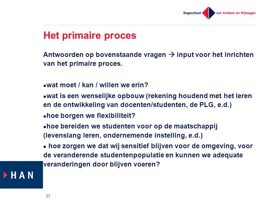 Het primaire proces Antwoorden op bovenstaande vragen  input voor het inrichten van het primaire proces. wat moet / kan / willen we erin? wat is een