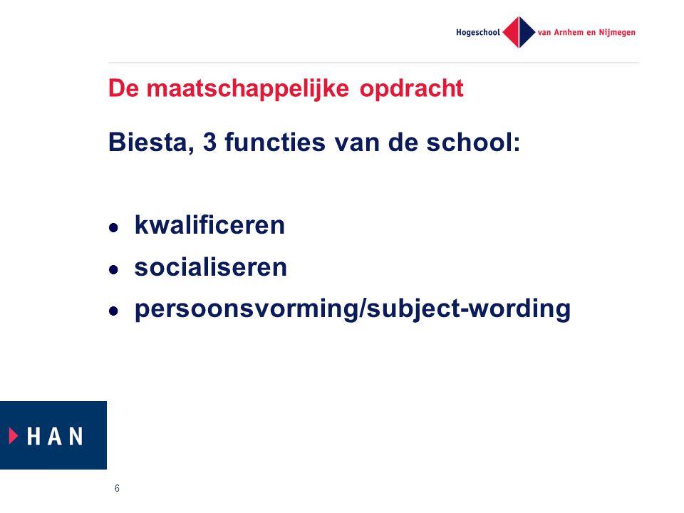 De maatschappelijke opdracht Biesta, 3 functies van de school: kwalificeren socialiseren persoonsvorming/subject-wording 6