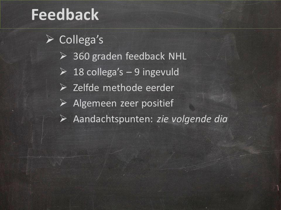 Feedback  Collega's  360 graden feedback NHL  18 collega's – 9 ingevuld  Zelfde methode eerder  Algemeen zeer positief  Aandachtspunten: zie volgende dia