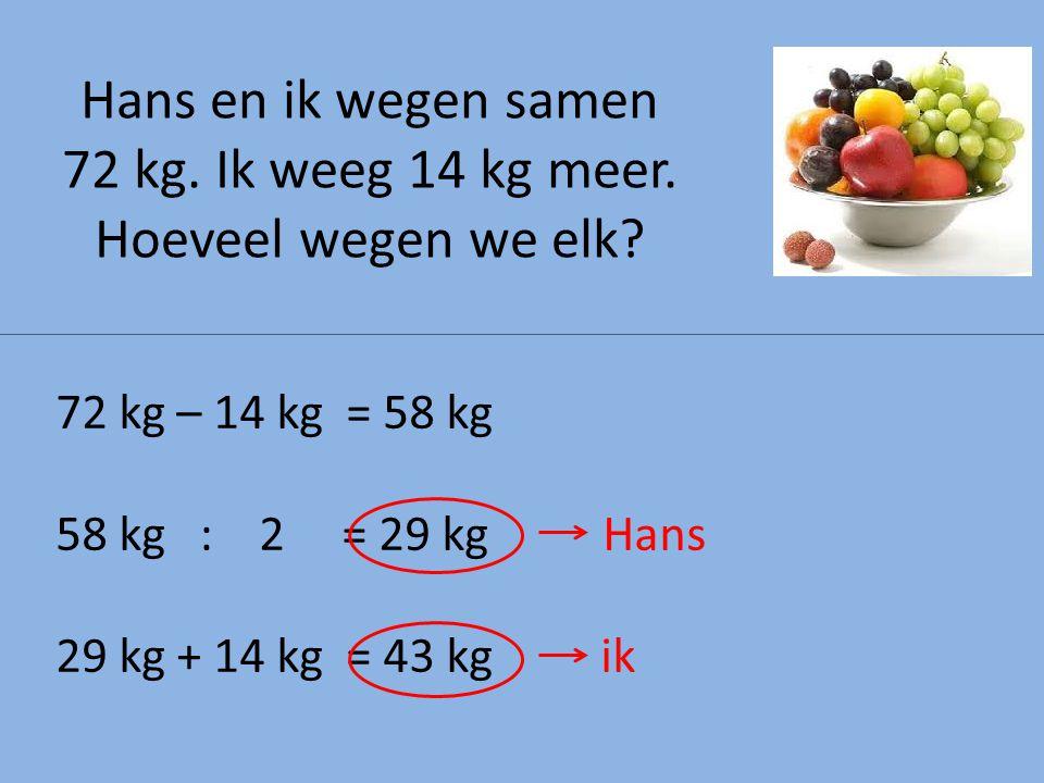 Hans en ik wegen samen 72 kg.Ik weeg 14 kg meer. Hoeveel wegen we elk.