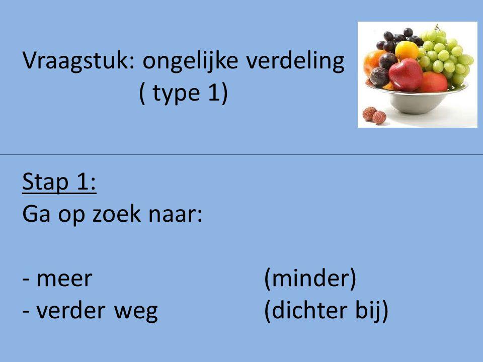 Vraagstuk: ongelijke verdeling ( type 1) Stap 1: Ga op zoek naar: - meer (minder) - verder weg (dichter bij)