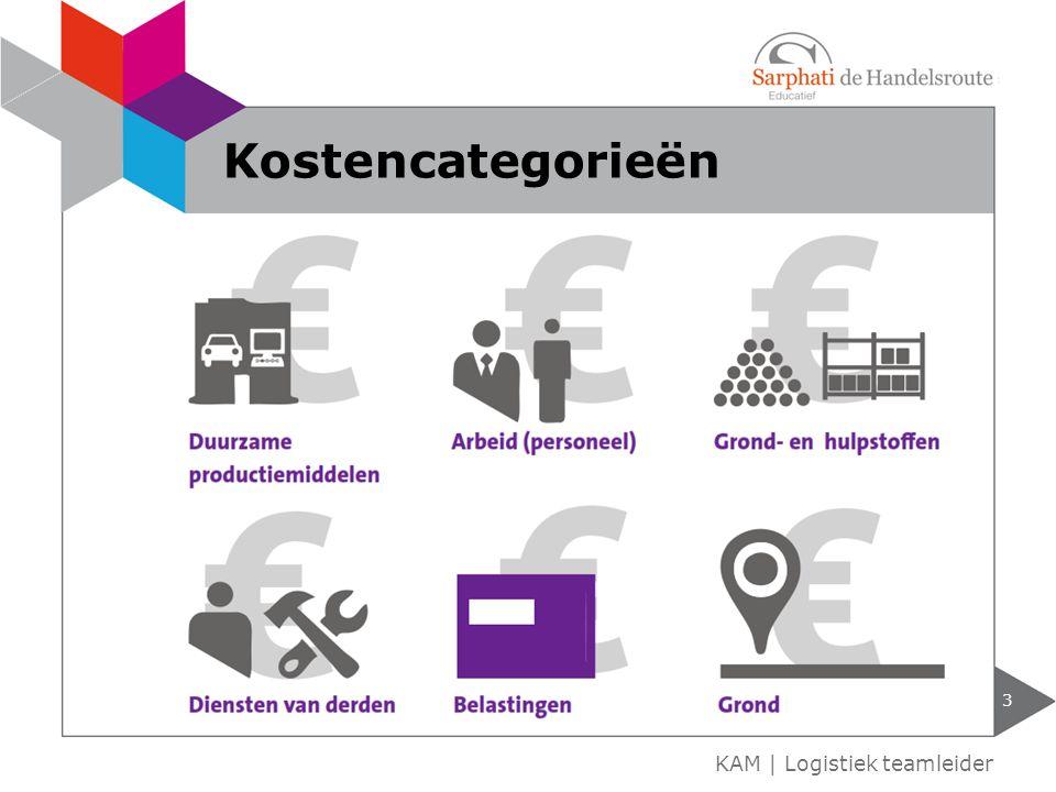 3 KAM | Logistiek teamleider Kostencategorieën