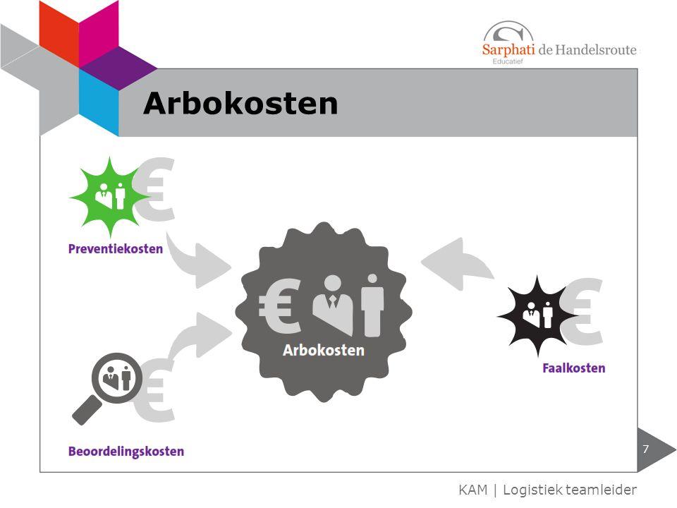 7 KAM | Logistiek teamleider Arbokosten
