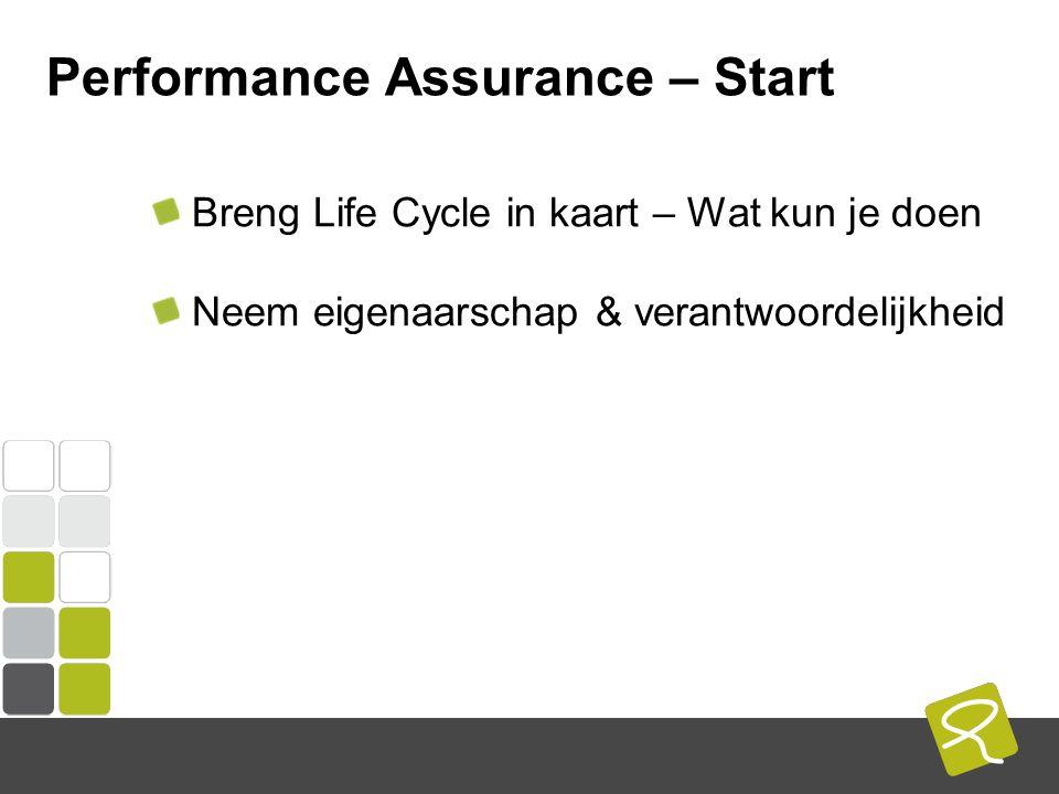 COMPUTEST BORREL – 2 Mei 2014 Performance Assurance – Start Breng Life Cycle in kaart – Wat kun je doen Neem eigenaarschap & verantwoordelijkheid