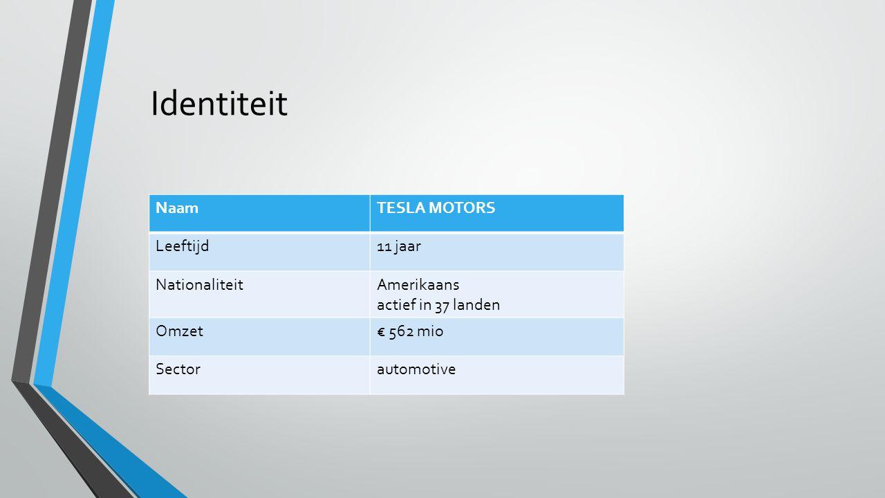 Identiteit NaamTESLA MOTORS Leeftijd11 jaar NationaliteitAmerikaans actief in 37 landen Omzet€ 562 mio Sectorautomotive